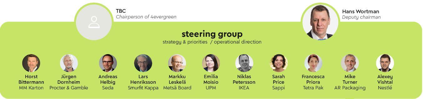 4evergreen steering group
